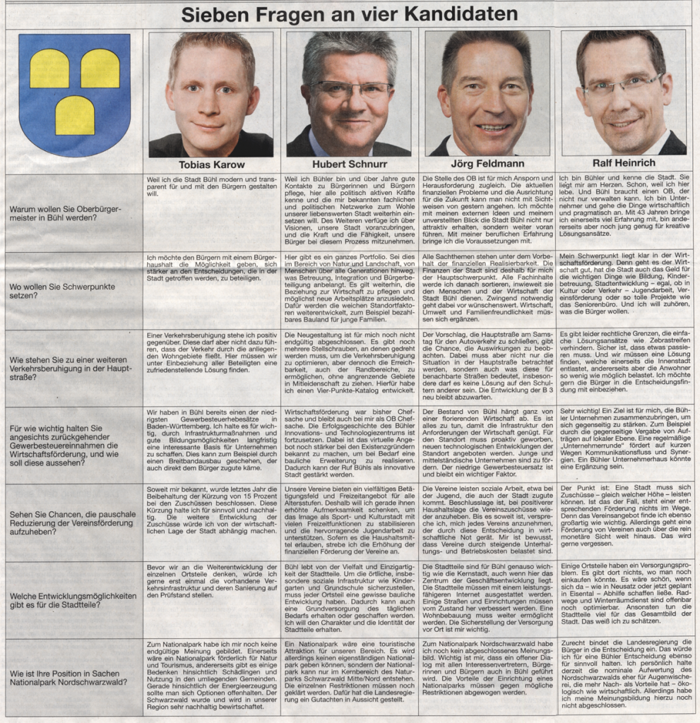 """ABB, 28.09.2011: """"Sieben Fragen an vier Kandidaten"""""""