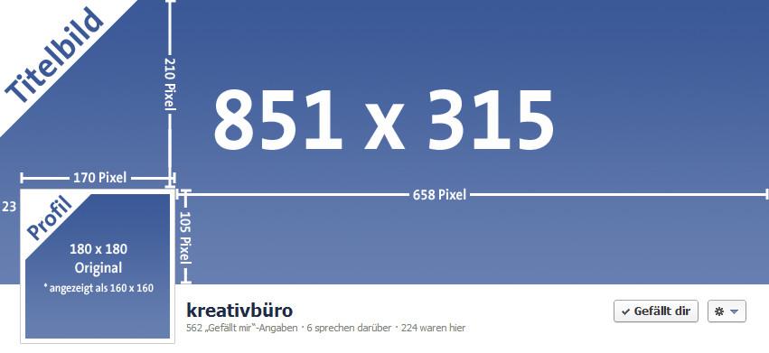 Neue Version des Headers für Facebook-Seiten